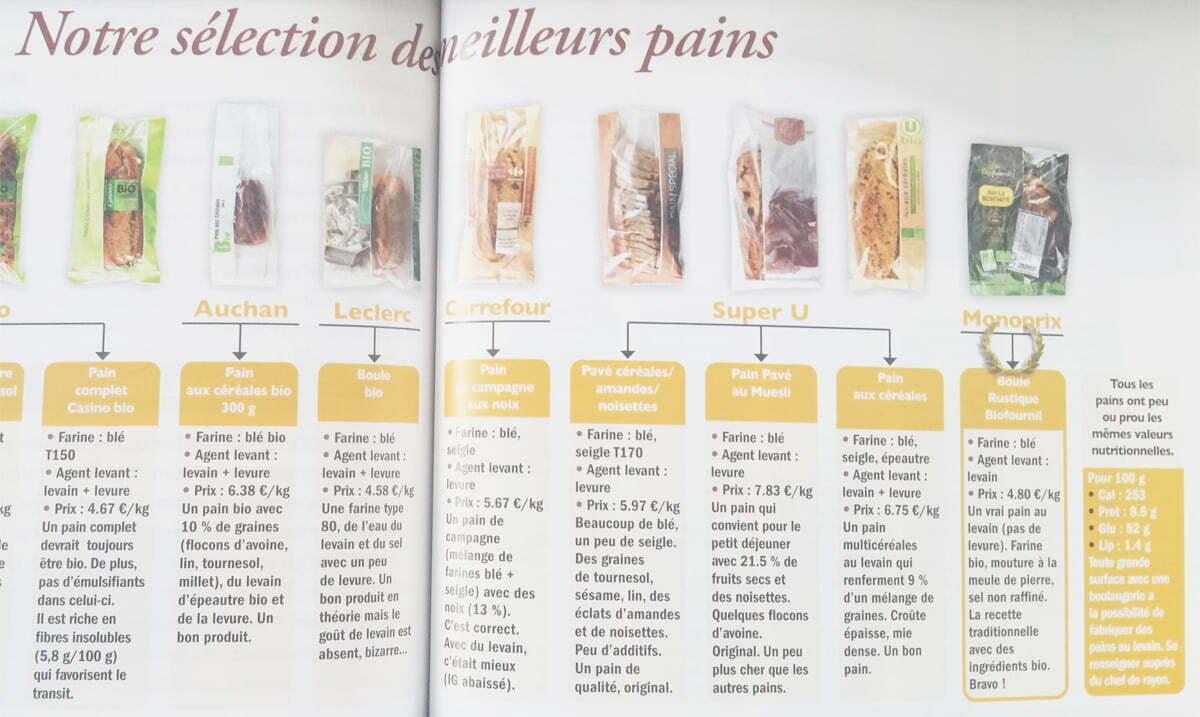 Selection-meilleurs-pain-guide-supermarche